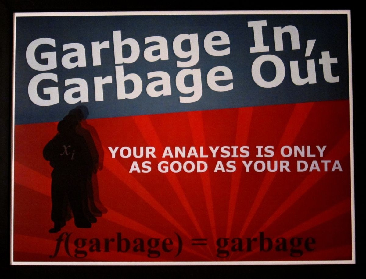 Statistics Propaganda Poster Garbage In Garbage Out