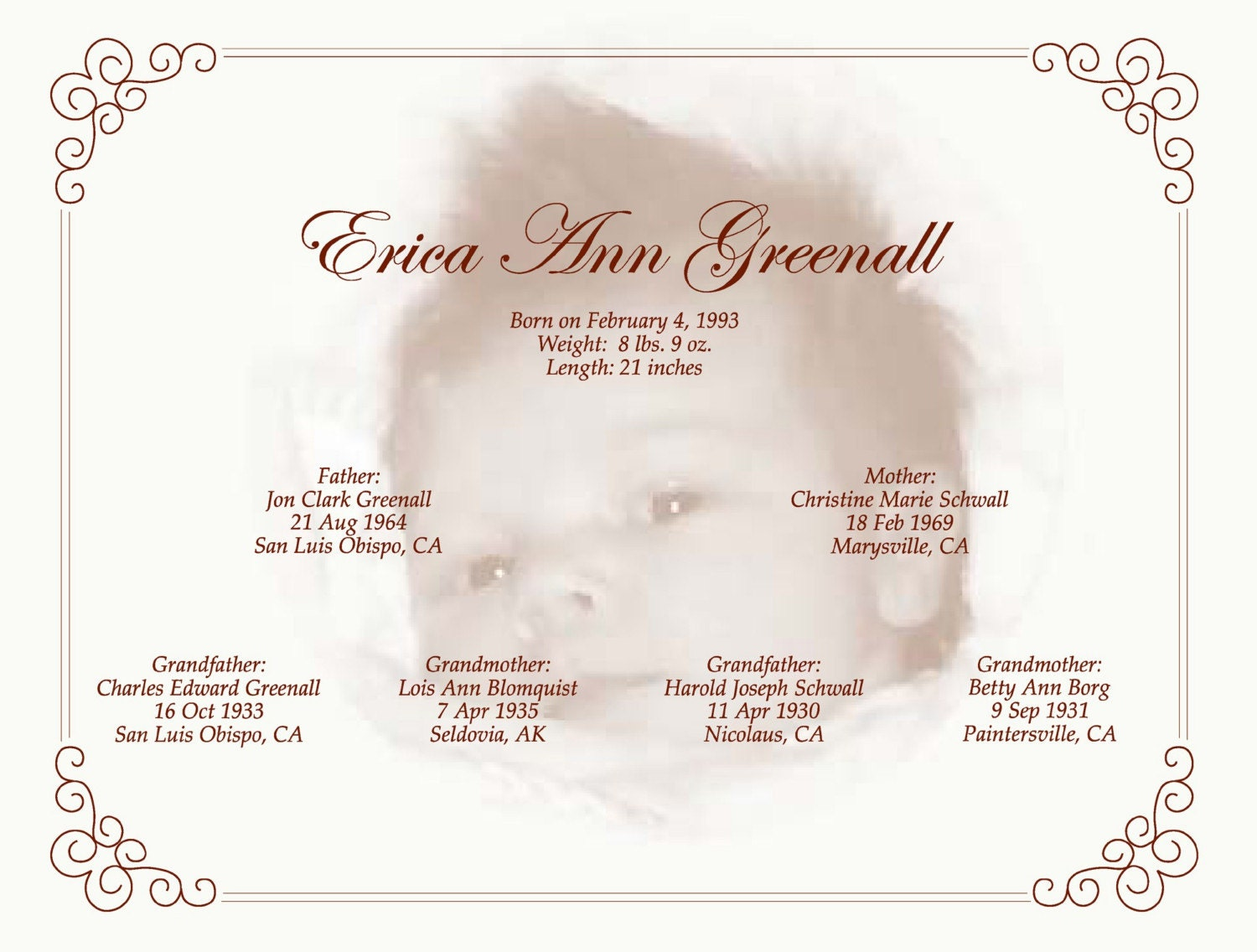 Custom New Baby Family History Chart w/ Custom Photo Background