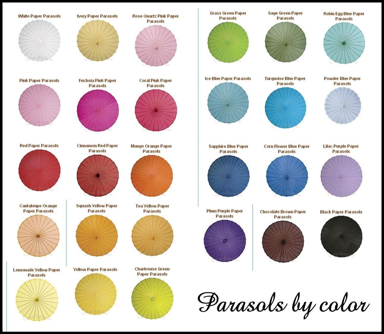 Custom Hand-Painted Parasol