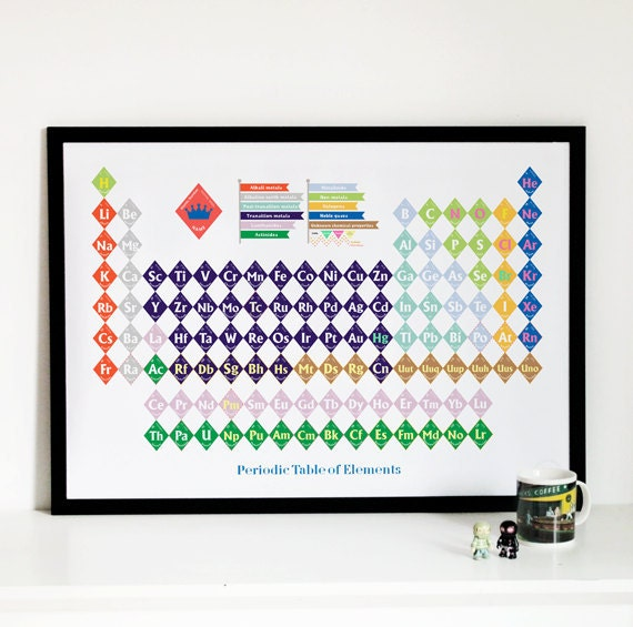 Harlequin Periodic Table of Elements Type2 - A1 geometric, rhombus