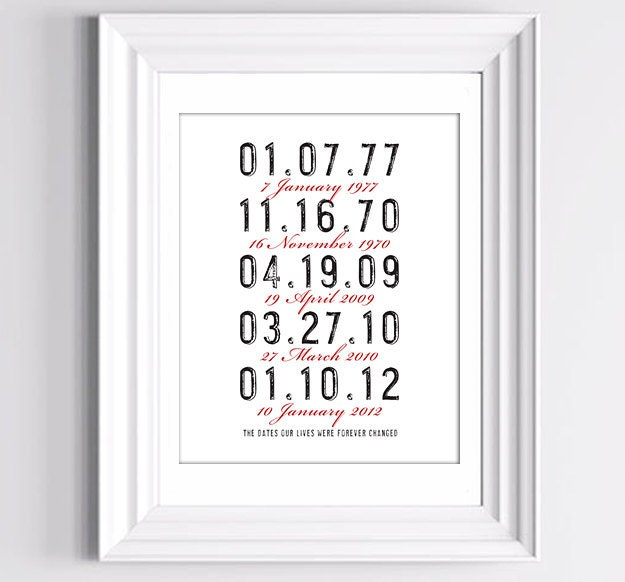 Personalized Art Date Print. Vintage Letterpress Style Art. Unframed Print 8x10 inch. Wedding Date Art, Wedding Anniversary Date Print.