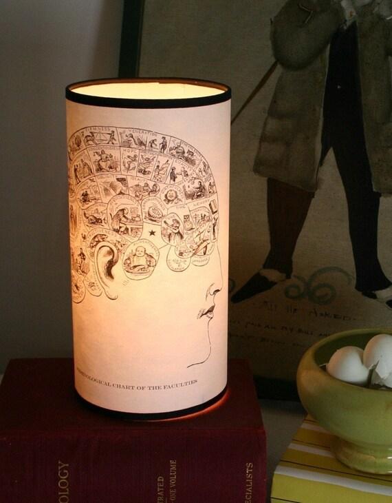 Френологии Диаграмма Настольная лампа напечатан на бумаге из вторичного сырья с архивными чернилами