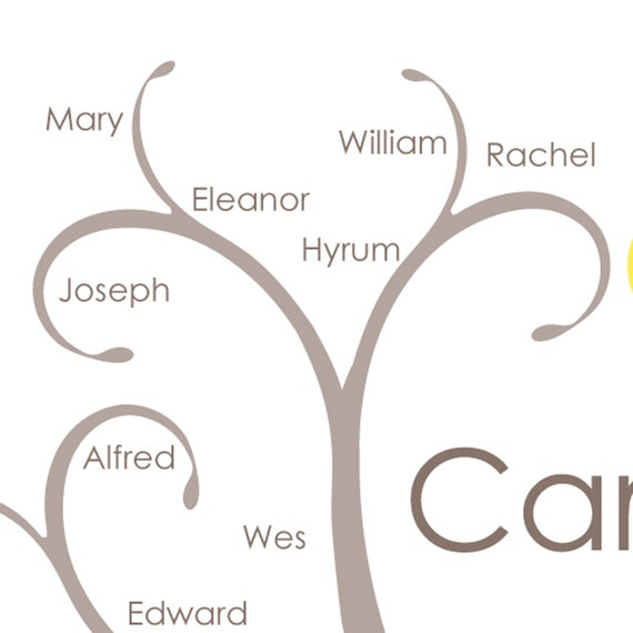 another cute family tree for you to check out shabby ladybug has fun graphic designs for your family trees enjoy - Family Tree Design Ideas