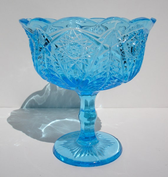 Depression Glass: Blue Pedestal Candy Dish