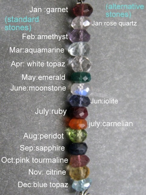 birthstone gemstone chart