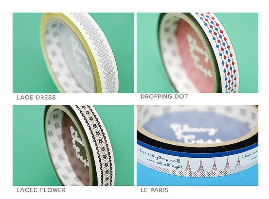 Glossy Tape(S) Dropping dot - 15mm
