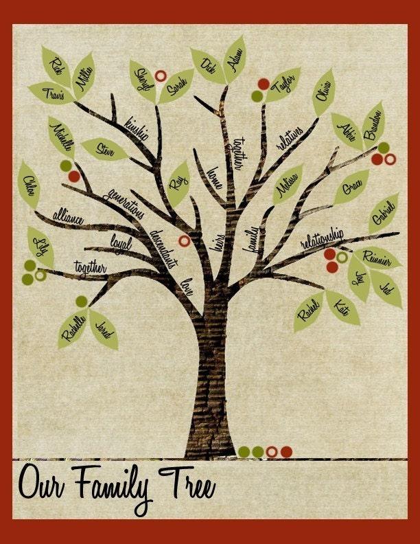 family ideas gifts family tree ideas family tree art intentional